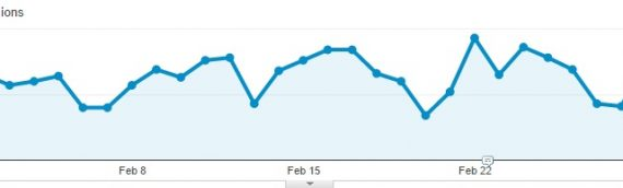 Personal Injury Web Traffic Report February 2016